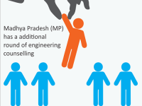 Madhya Pradesh (MP) has a additional round of engineering counselling from Aug 1