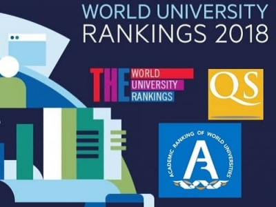Top Universities in the World 2018