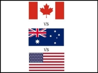 Canada vs USA vs Australia: Where to Study Abroad?