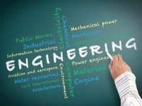 How to write a Statement of Purpose (SOP) for Engineering Programs