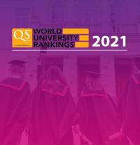 QS World University Ranking 2021